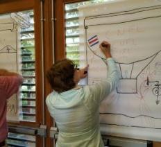 Formando a través del Aprendizaje Activo